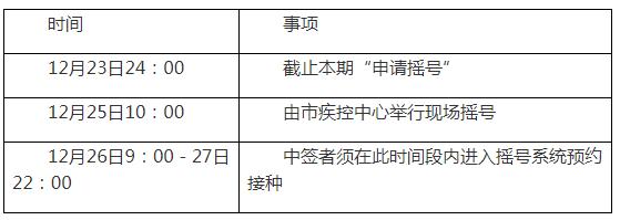 018年第2期深圳九价HPV疫苗将进行现场摇号